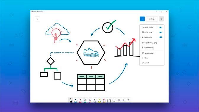 Cours en ligne Microsoft Whiteboard